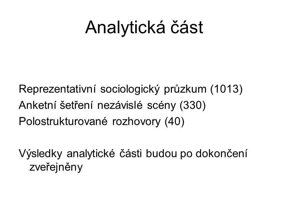 Analytická část Reprezentativní sociologický průzkum (1013) Anketní šetření nezávislé scény (330) Polostrukturované rozhovory (40) Výsledky analytické části budou po dokončení zveřejněny