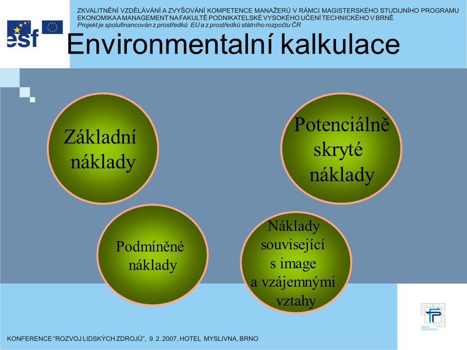 Environmentalní kalkulace Základní náklady Potenciálně skryté náklady Podmíněné náklady Náklady související s image a vzájemnými vztahy