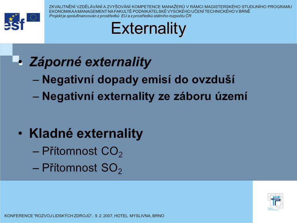 Externality Záporné externality –Negativní dopady emisí do ovzduší –Negativní externality ze záboru území Kladné externality –Přítomnost CO 2 –Přítomnost SO 2