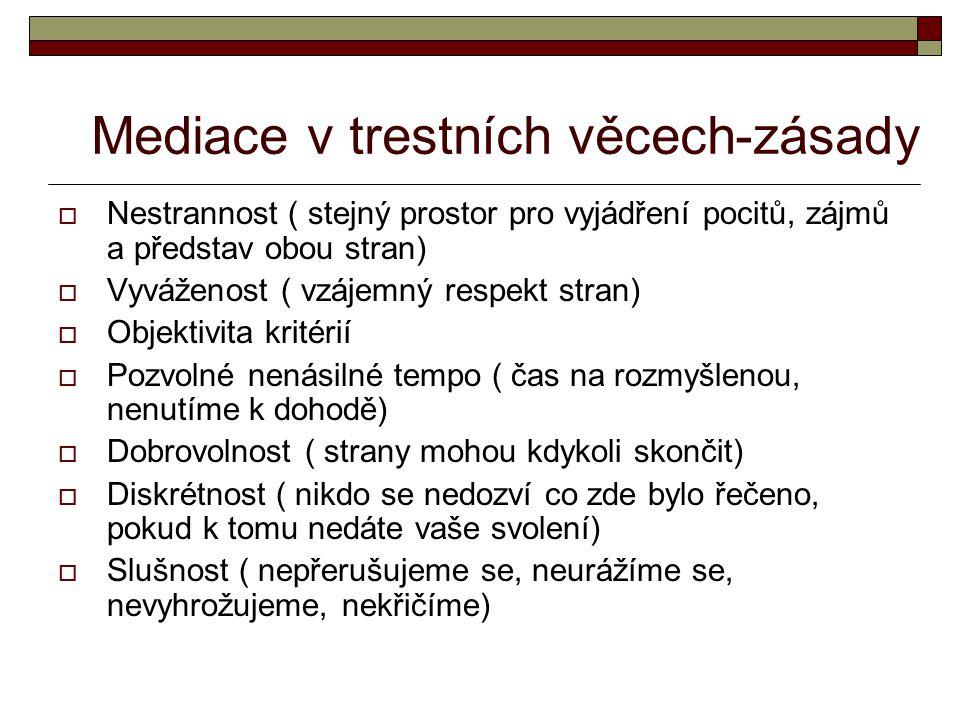 Mediace v trestních věcech-zásady  Nestrannost ( stejný prostor pro vyjádření pocitů, zájmů a představ obou stran)  Vyváženost ( vzájemný respekt st