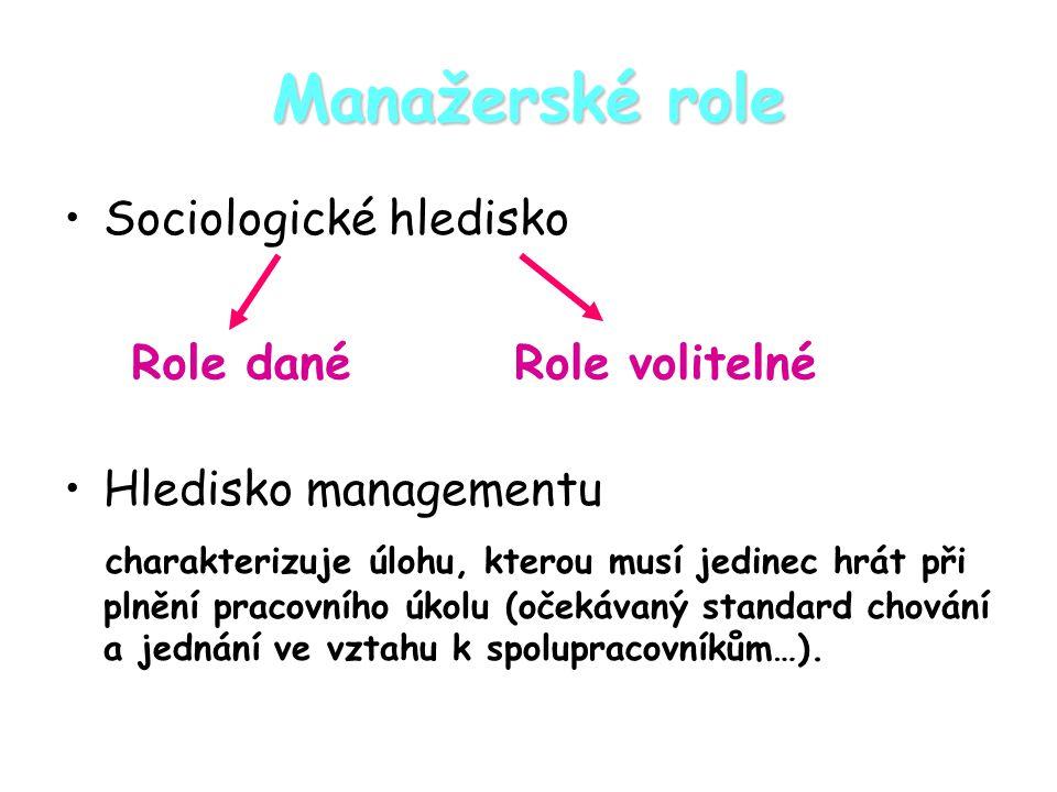 Manažerské role Sociologické hledisko Hledisko managementu charakterizuje úlohu, kterou musí jedinec hrát při plnění pracovního úkolu (očekávaný stand