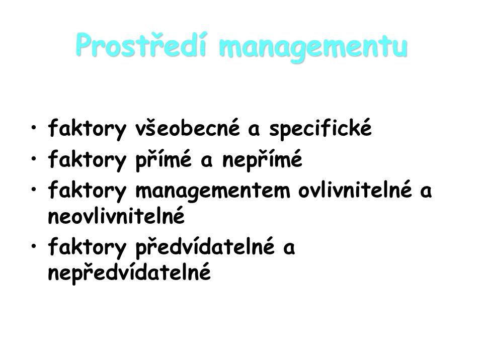 Prostředí managementu faktory všeobecné a specifické faktory přímé a nepřímé faktory managementem ovlivnitelné a neovlivnitelné faktory předvídatelné