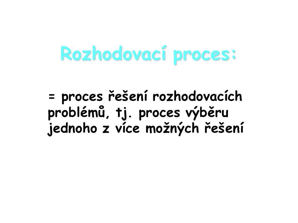 Rozhodovací proces: = proces řešení rozhodovacích problémů, tj. proces výběru jednoho z více možných řešení