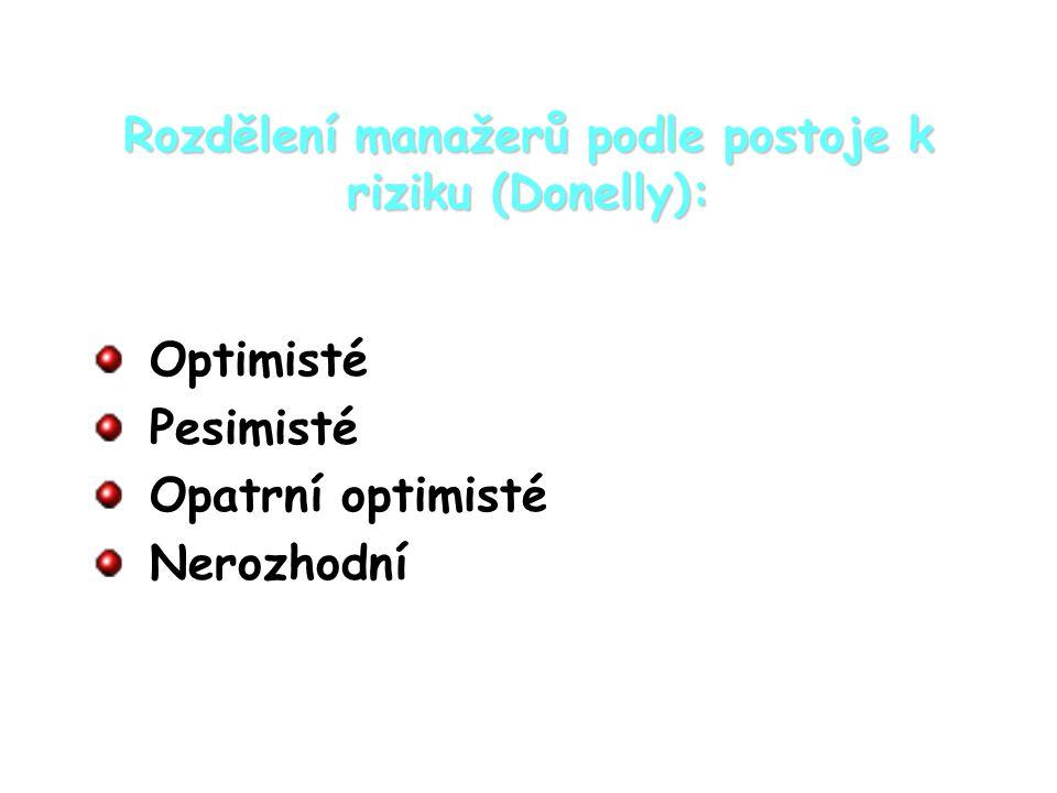 Rozdělení manažerů podle postoje k riziku (Donelly): Optimisté Pesimisté Opatrní optimisté Nerozhodní