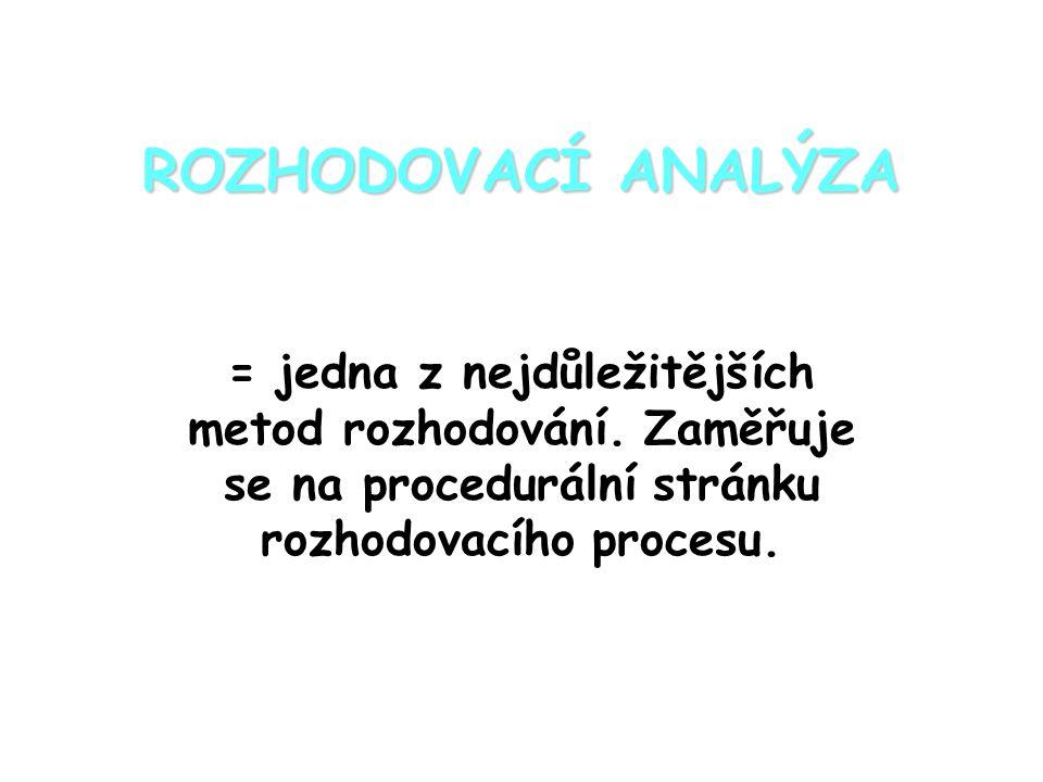 ROZHODOVACÍ ANALÝZA = jedna z nejdůležitějších metod rozhodování. Zaměřuje se na procedurální stránku rozhodovacího procesu.