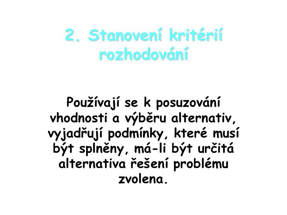 2. Stanovení kritérií rozhodování Používají se k posuzování vhodnosti a výběru alternativ, vyjadřují podmínky, které musí být splněny, má-li být určit