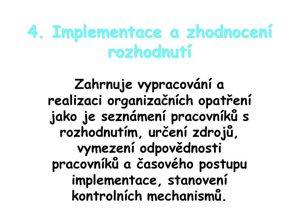 4. Implementace a zhodnocení rozhodnutí Zahrnuje vypracování a realizaci organizačních opatření jako je seznámení pracovníků s rozhodnutím, určení zdr