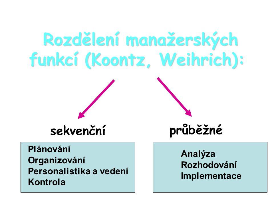 Rozdělení manažerských funkcí (Koontz, Weihrich): Rozdělení manažerských funkcí (Koontz, Weihrich): sekvenční průběžné Plánování Organizování Personal