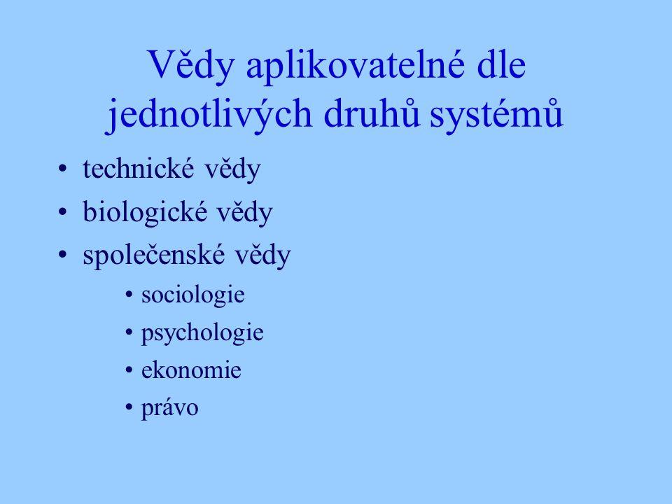 Vědy aplikovatelné dle jednotlivých druhů systémů technické vědy biologické vědy společenské vědy sociologie psychologie ekonomie právo