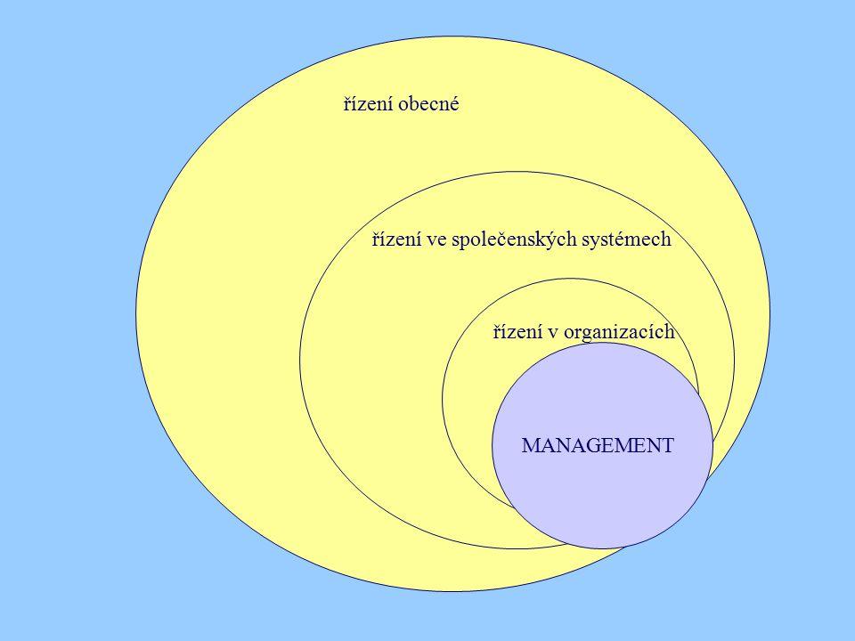 řízení obecné řízení ve společenských systémech řízení v organizacích MANAGEMENT