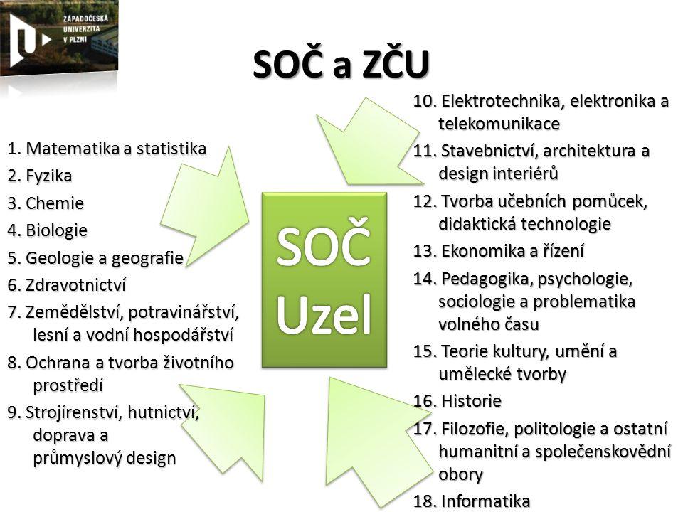 SOČ a ZČU Matematika a statistika 1. Matematika a statistika 2.