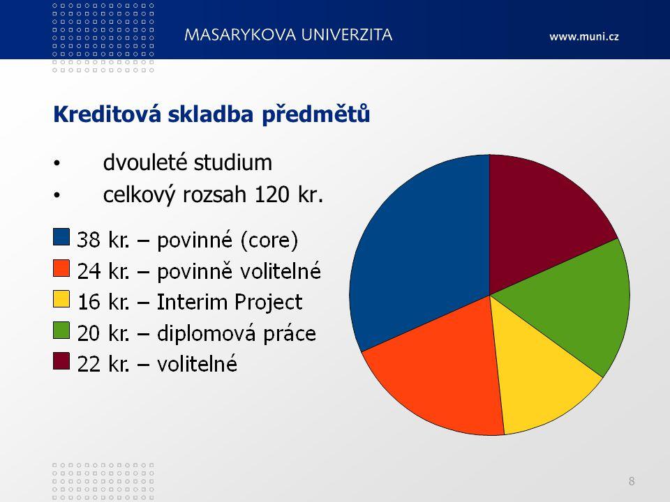 Struktura studia Volné - ….- Managing in Reality - Marketing - ….