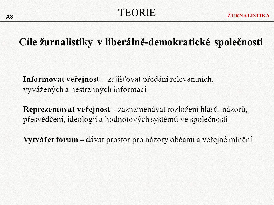 ŽURNALISTIKA TEORIE Informovat veřejnost – zajišťovat předání relevantních, vyvážených a nestranných informací Reprezentovat veřejnost – zaznamenávat rozložení hlasů, názorů, přesvědčení, ideologií a hodnotových systémů ve společnosti Vytvářet fórum – dávat prostor pro názory občanů a veřejné mínění Cíle žurnalistiky v liberálně-demokratické společnosti A3