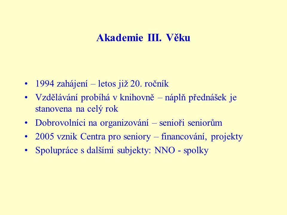 Akademie III. Věku 1994 zahájení – letos již 20.
