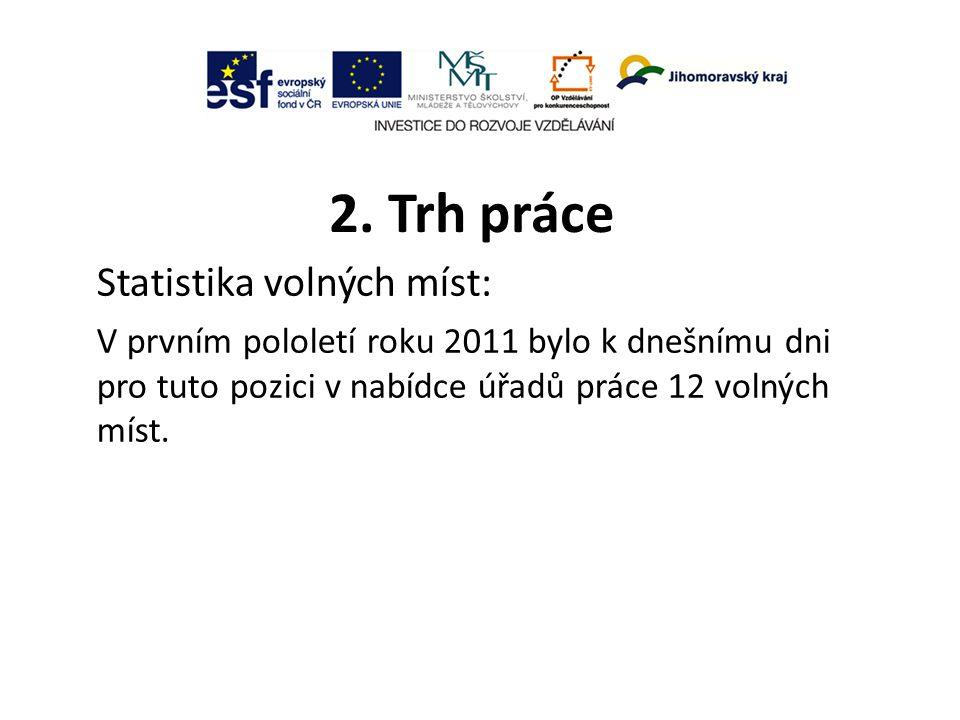 2. Trh práce Statistika volných míst: V prvním pololetí roku 2011 bylo k dnešnímu dni pro tuto pozici v nabídce úřadů práce 12 volných míst.