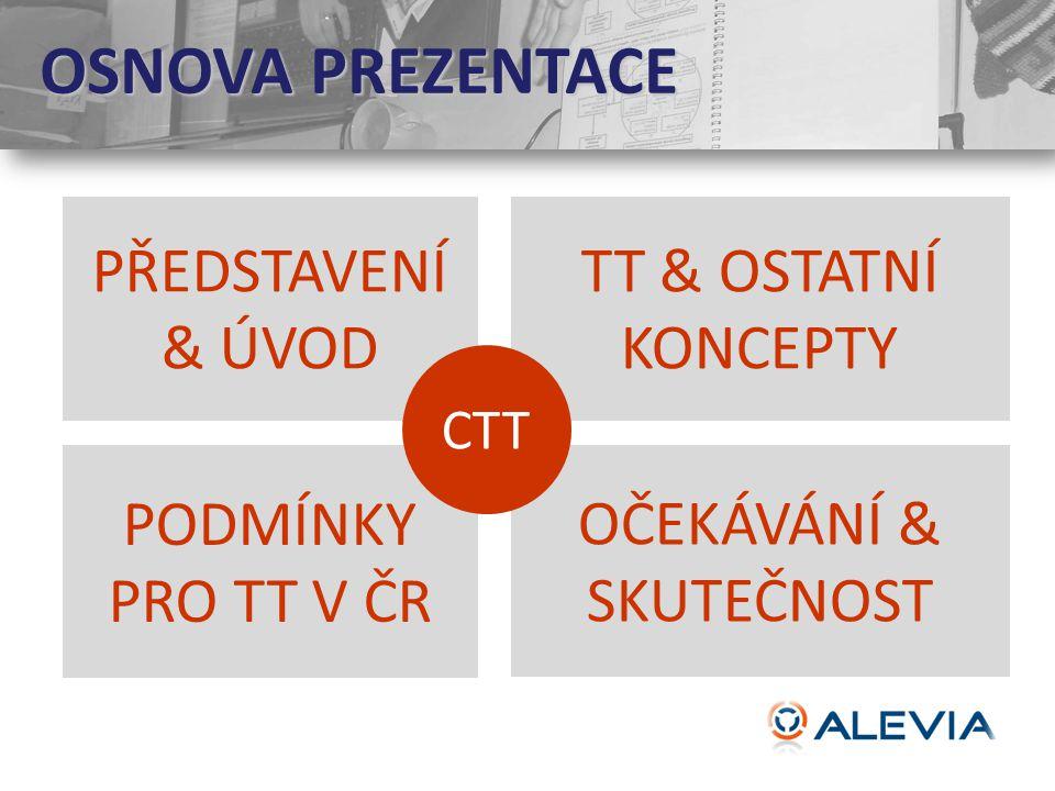 OSNOVA PREZENTACE PŘEDSTAVENÍ & ÚVOD TT & OSTATNÍ KONCEPTY PODMÍNKY PRO TT V ČR OČEKÁVÁNÍ & SKUTEČNOST CTT