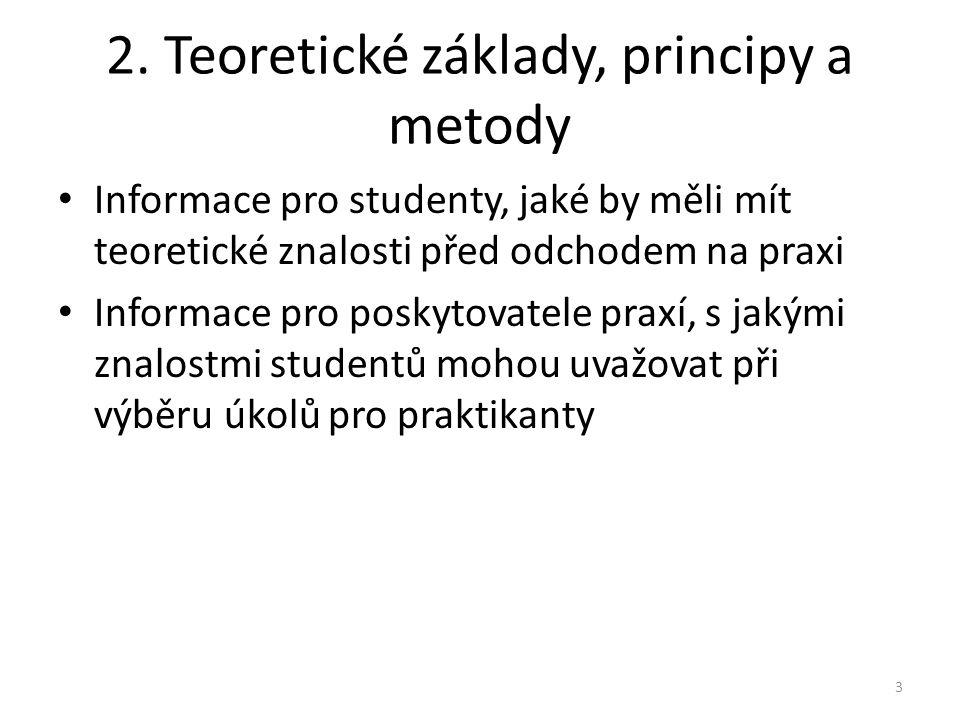 2. Teoretické základy, principy a metody Informace pro studenty, jaké by měli mít teoretické znalosti před odchodem na praxi Informace pro poskytovate