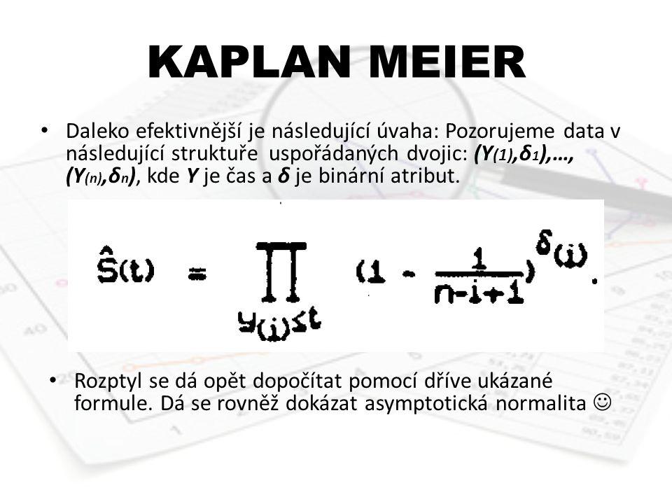 KAPLAN MEIER Daleko efektivnější je následující úvaha: Pozorujeme data v následující struktuře uspořádaných dvojic: (Y (1),δ 1 ),…, (Y (n),δ n ), kde Y je čas a δ je binární atribut.