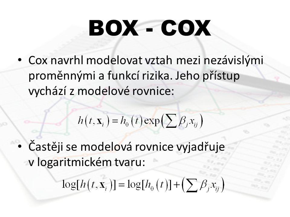 BOX - COX Cox navrhl modelovat vztah mezi nezávislými proměnnými a funkcí rizika.