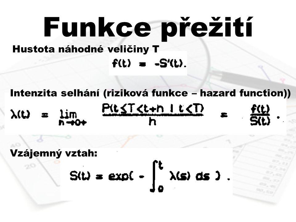 Funkce přežití Hustota náhodné veličiny T Intenzita selhání (riziková funkce – hazard function)) Vzájemný vztah: