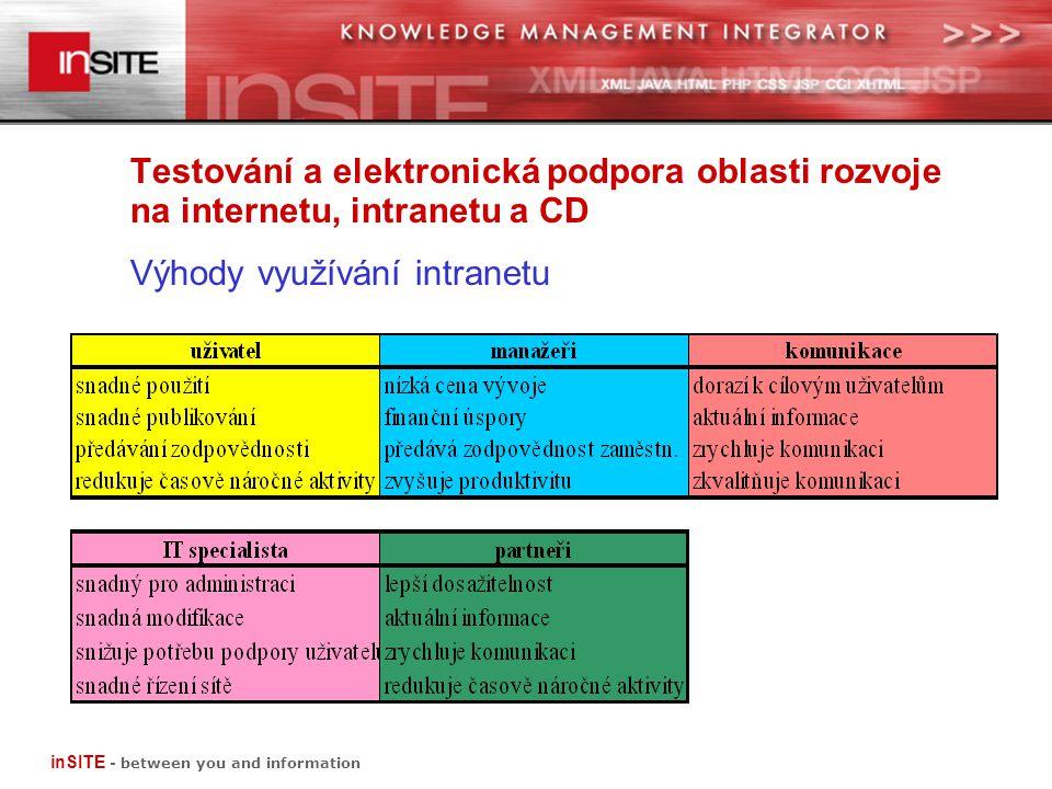 Testování a elektronická podpora oblasti rozvoje na internetu, intranetu a CD Výhody využívání intranetu inSITE - between you and information