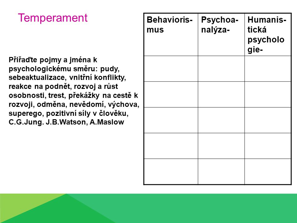 Temperament Přiřaďte pojmy a jména k psychologickému směru: pudy, sebeaktualizace, vnitřní konflikty, reakce na podnět, rozvoj a růst osobnosti, trest