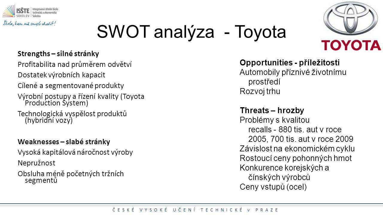 ČESKÉ VYSOKÉ UČENÍ TECHNICKÉ v PRAZE SWOT analýza - Toyota Opportunities - příležitosti Automobily příznivé životnímu prostředí Rozvoj trhu Threats –