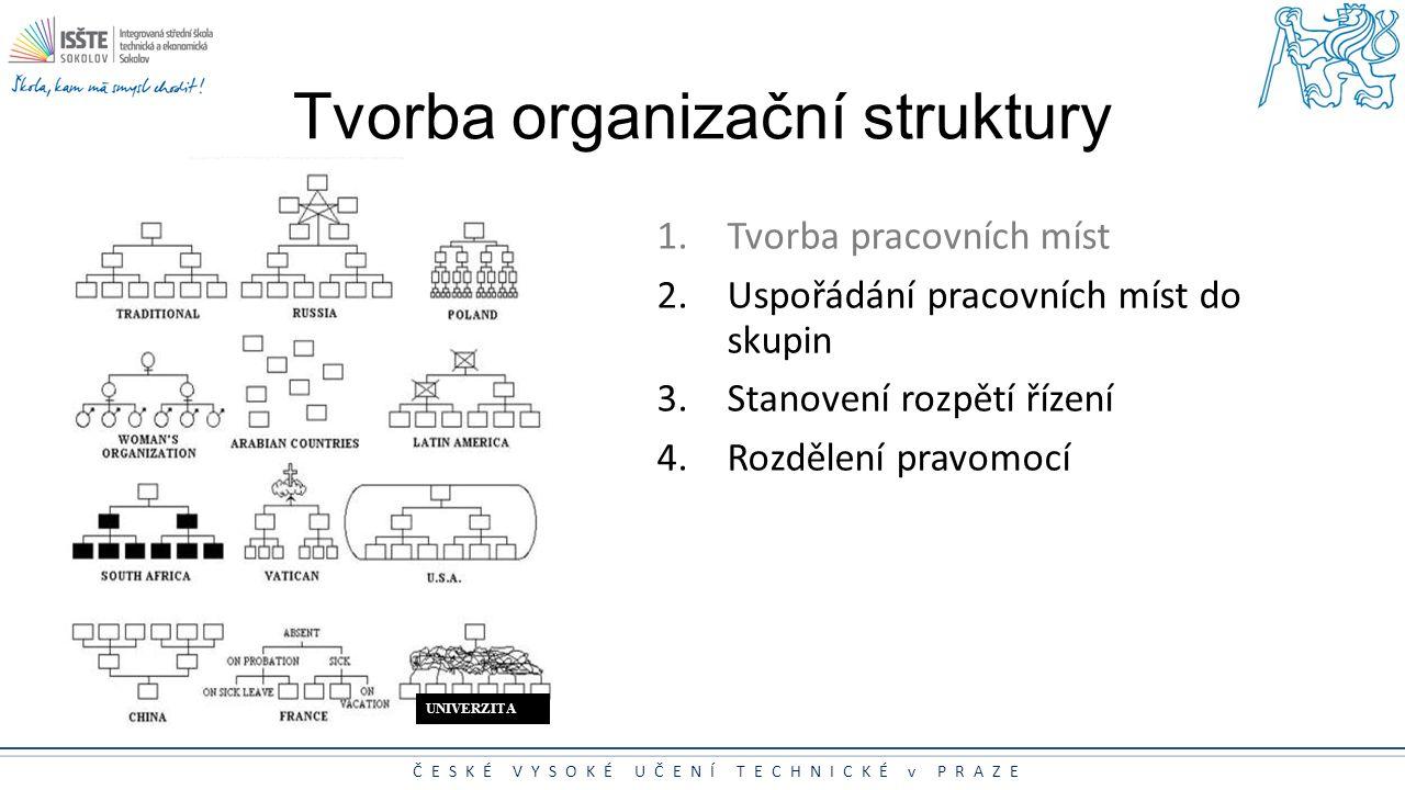 ČESKÉ VYSOKÉ UČENÍ TECHNICKÉ v PRAZE Tvorba organizační struktury 1.Tvorba pracovních míst 2.Uspořádání pracovních míst do skupin 3.Stanovení rozpětí