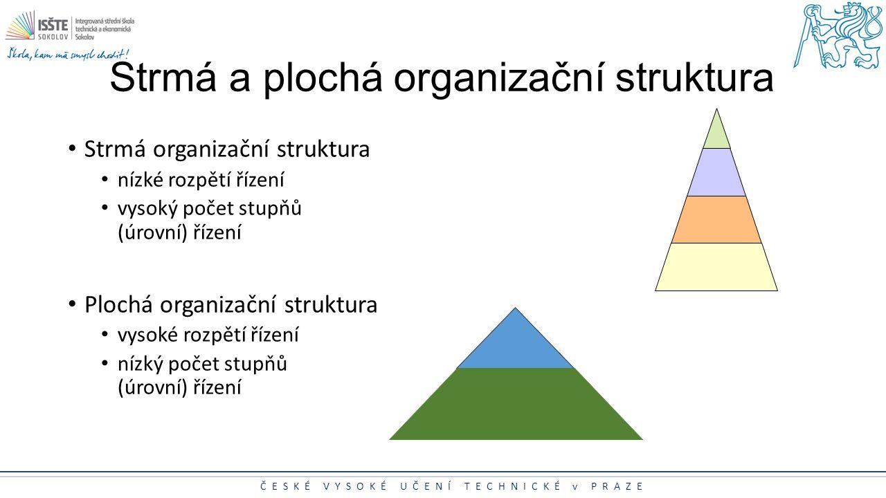 ČESKÉ VYSOKÉ UČENÍ TECHNICKÉ v PRAZE Strmá a plochá organizační struktura Strmá organizační struktura nízké rozpětí řízení vysoký počet stupňů (úrovní