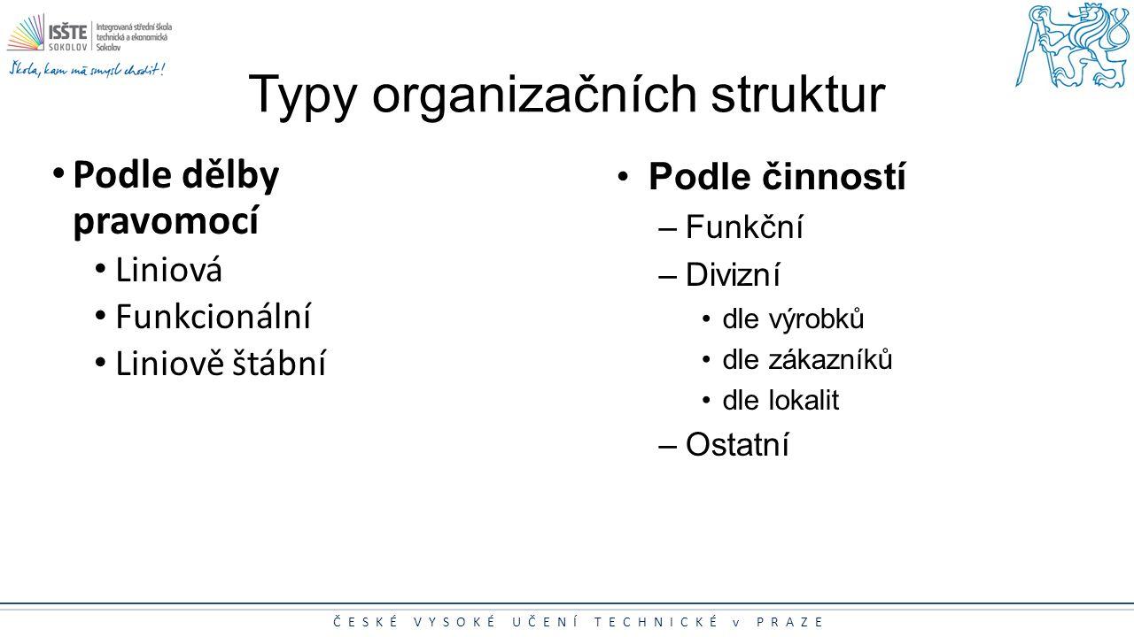 ČESKÉ VYSOKÉ UČENÍ TECHNICKÉ v PRAZE Typy organizačních struktur Podle dělby pravomocí Liniová Funkcionální Liniově štábní Podle činností –Funkční –Di
