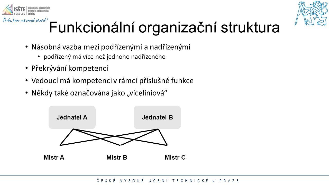 ČESKÉ VYSOKÉ UČENÍ TECHNICKÉ v PRAZE Funkcionální organizační struktura Násobná vazba mezi podřízenými a nadřízenými podřízený má více než jednoho nad