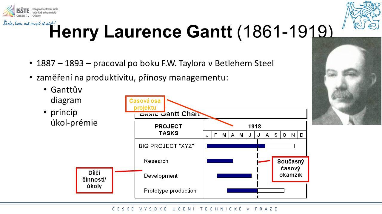 ČESKÉ VYSOKÉ UČENÍ TECHNICKÉ v PRAZE Henry Laurence Gantt (1861-1919) 1887 – 1893 – pracoval po boku F.W. Taylora v Betlehem Steel zaměření na produkt