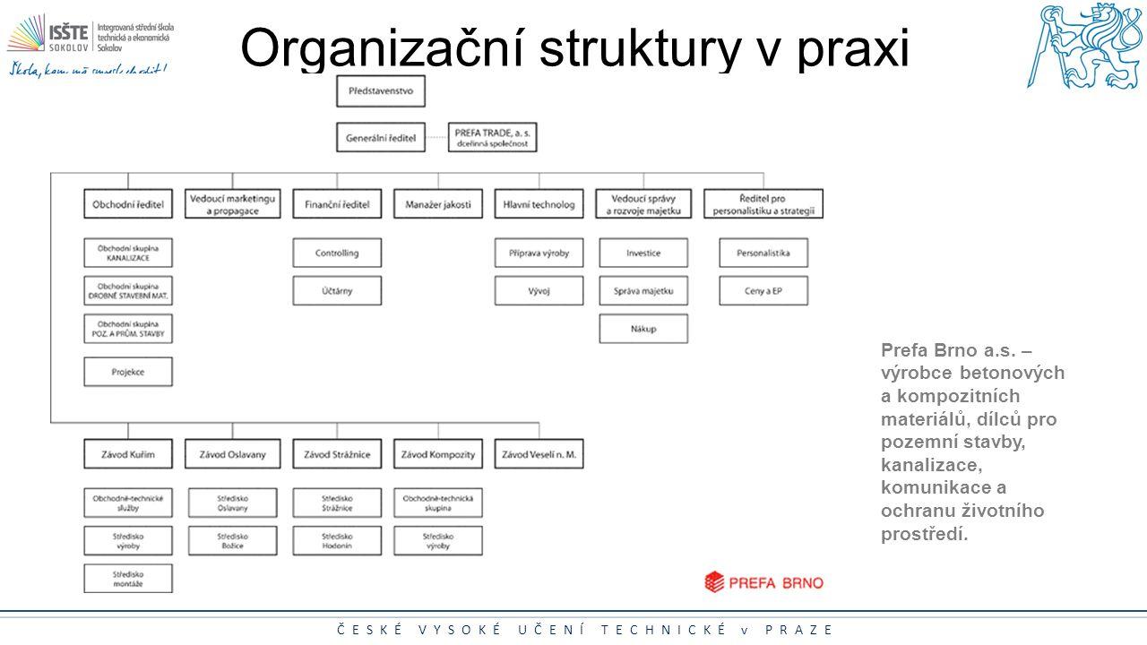 ČESKÉ VYSOKÉ UČENÍ TECHNICKÉ v PRAZE Organizační struktury v praxi Prefa Brno a.s. – výrobce betonových a kompozitních materiálů, dílců pro pozemní st