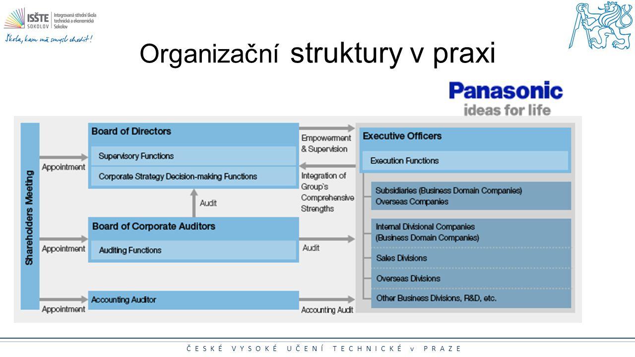 ČESKÉ VYSOKÉ UČENÍ TECHNICKÉ v PRAZE Organizační struktury v praxi