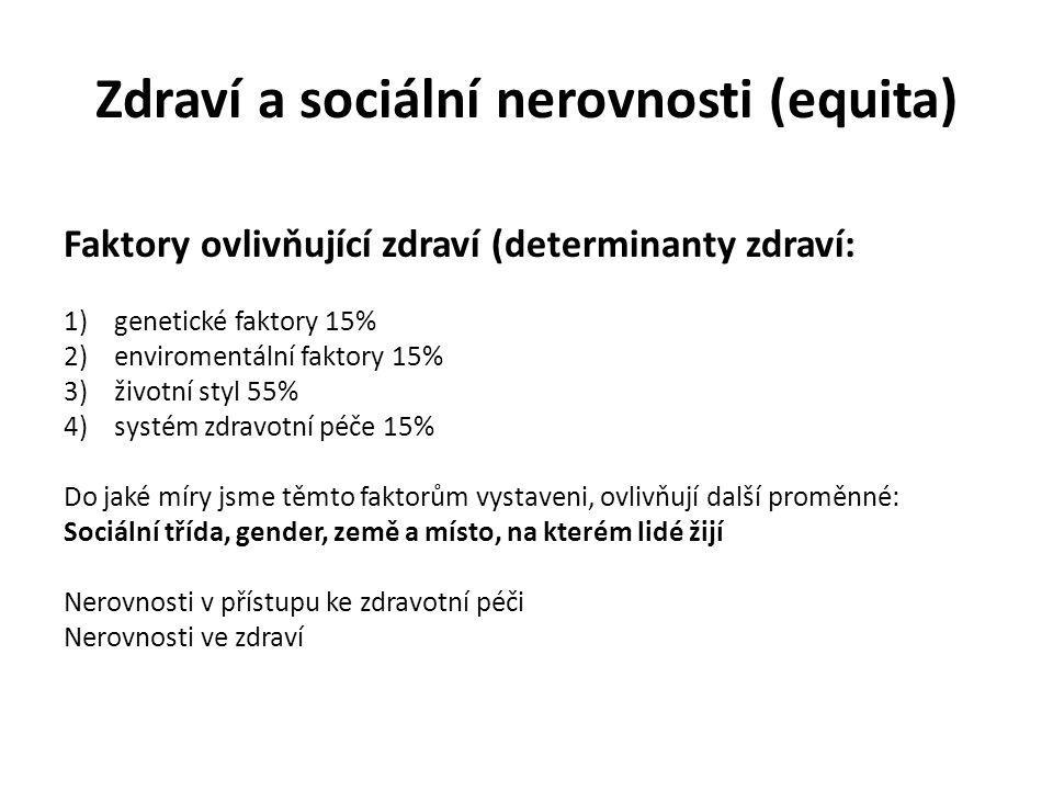 Zdraví a sociální nerovnosti (equita) Faktory ovlivňující zdraví (determinanty zdraví: 1) genetické faktory 15% 2) enviromentální faktory 15% 3) život