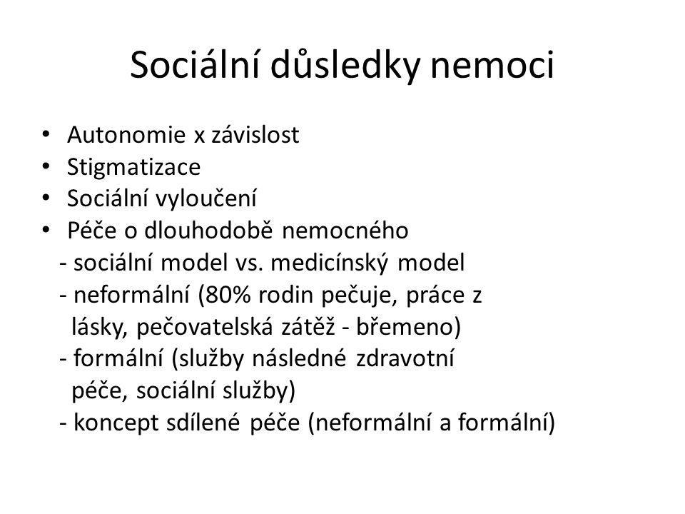 Sociální důsledky nemoci Autonomie x závislost Stigmatizace Sociální vyloučení Péče o dlouhodobě nemocného - sociální model vs. medicínský model - nef