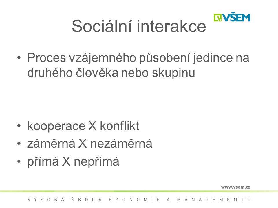 Sociální interakce Proces vzájemného působení jedince na druhého člověka nebo skupinu kooperace X konflikt záměrná X nezáměrná přímá X nepřímá