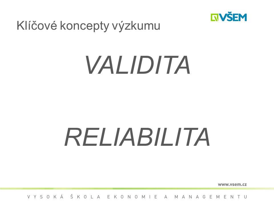 Klíčové koncepty výzkumu VALIDITA RELIABILITA