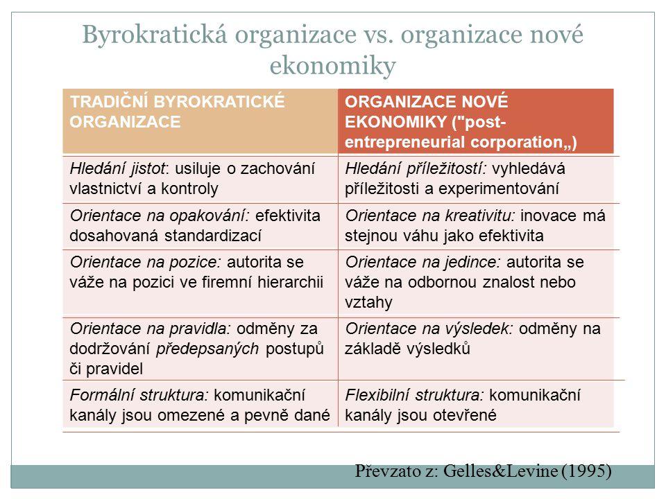Byrokratická organizace vs. organizace nové ekonomiky TRADIČNÍ BYROKRATICKÉ ORGANIZACE ORGANIZACE NOVÉ EKONOMIKY (