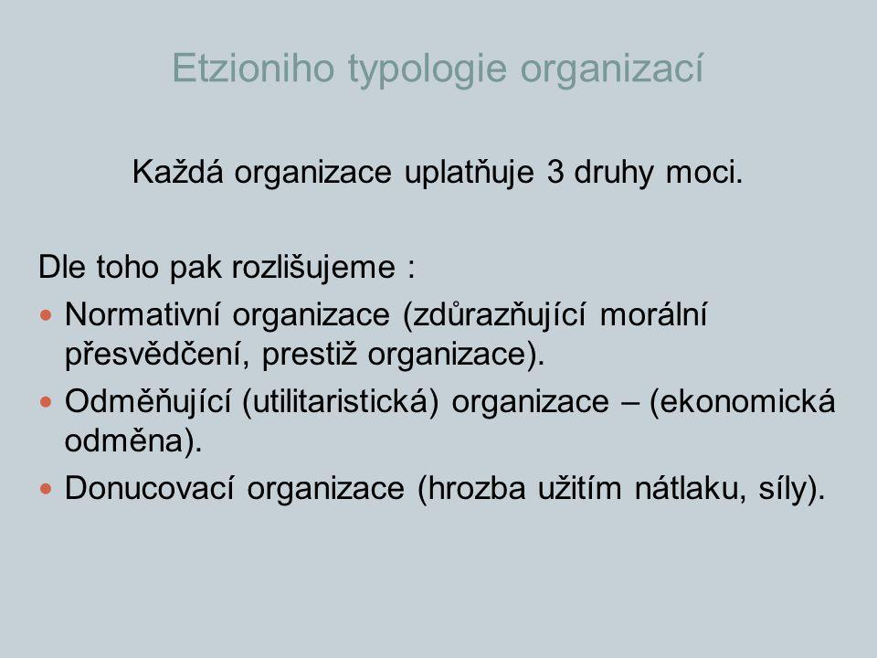 Etzioniho typologie organizací Každá organizace uplatňuje 3 druhy moci. Dle toho pak rozlišujeme : Normativní organizace (zdůrazňující morální přesvěd