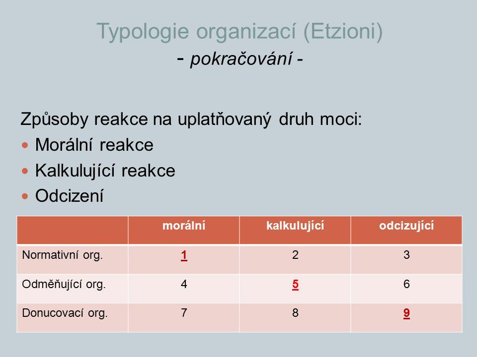 Typologie organizací (Etzioni) - pokračování - Způsoby reakce na uplatňovaný druh moci: Morální reakce Kalkulující reakce Odcizení morálníkalkulujícío