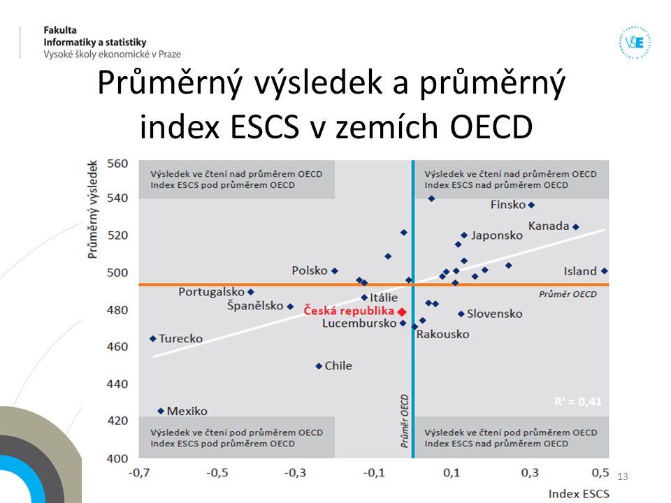 Průměrný výsledek a průměrný index ESCS v zemích OECD 13