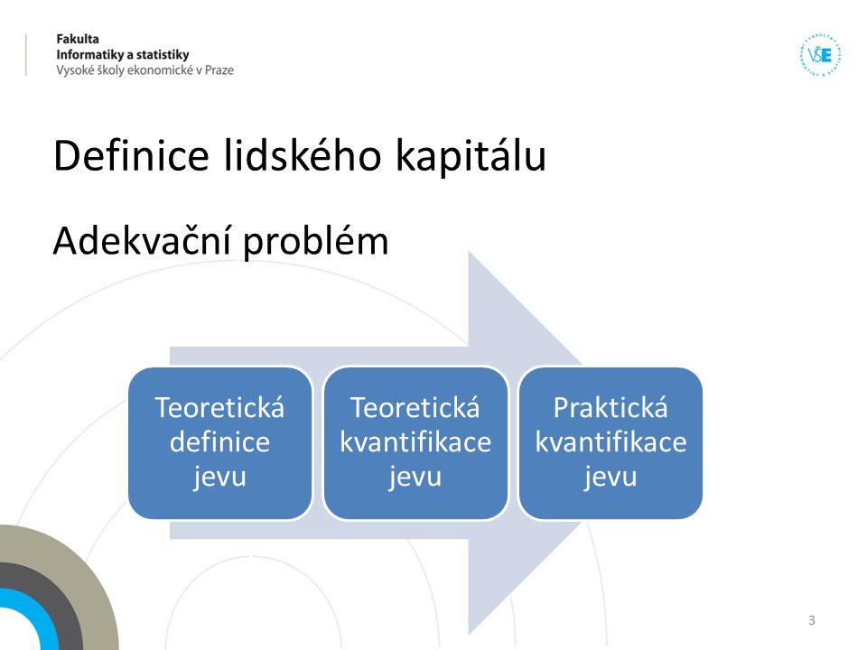 Definice lidského kapitálu Adekvační problém 3 Teoretická definice jevu Teoretická kvantifikace jevu Praktická kvantifikace jevu