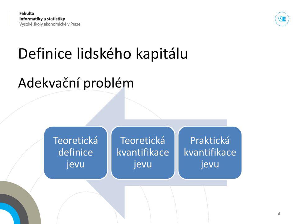 Definice lidského kapitálu Adekvační problém 4 Teoretická definice jevu Teoretická kvantifikace jevu Praktická kvantifikace jevu