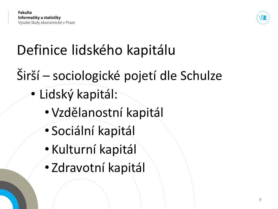 Definice lidského kapitálu Širší – sociologické pojetí dle Schulze Lidský kapitál: Vzdělanostní kapitál Sociální kapitál Kulturní kapitál Zdravotní ka