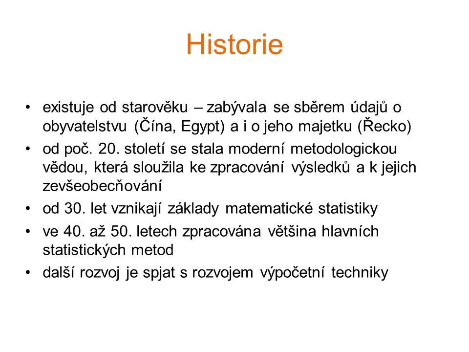 Historie existuje od starověku – zabývala se sběrem údajů o obyvatelstvu (Čína, Egypt) a i o jeho majetku (Řecko) od poč.