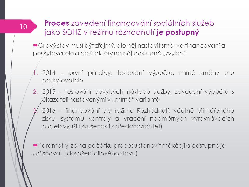"""Proces zavedení financování sociálních služeb jako SOHZ v režimu rozhodnutí je postupný  Cílový stav musí být zřejmý, dle něj nastavit směr ve financování a poskytovatele a další aktéry na něj postupně """"zvykat 1.2014 – první principy, testování výpočtu, mírné změny pro poskytovatele 2.2015 – testování obvyklých nákladů služby, zavedení výpočtu s ukazateli nastavenými v """"mírné variantě 3.2016 – financování dle režimu Rozhodnutí, včetně přiměřeného zisku, systému kontroly a vracení nadměrných vyrovnávacích plateb využití zkušeností z předchozích let)  Parametry lze na počátku procesu stanovit měkčeji a postupně je zpřísňovat (dosažení cílového stavu) 10"""