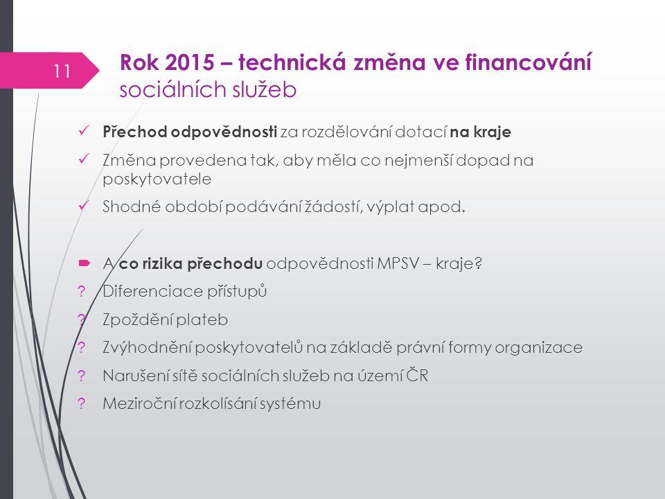 Rok 2015 – technická změna ve financování sociálních služeb Přechod odpovědnosti za rozdělování dotací na kraje Změna provedena tak, aby měla co nejme