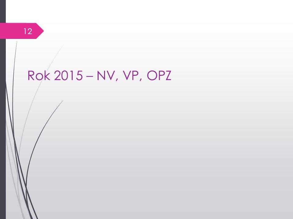 Rok 2015 – NV, VP, OPZ 12