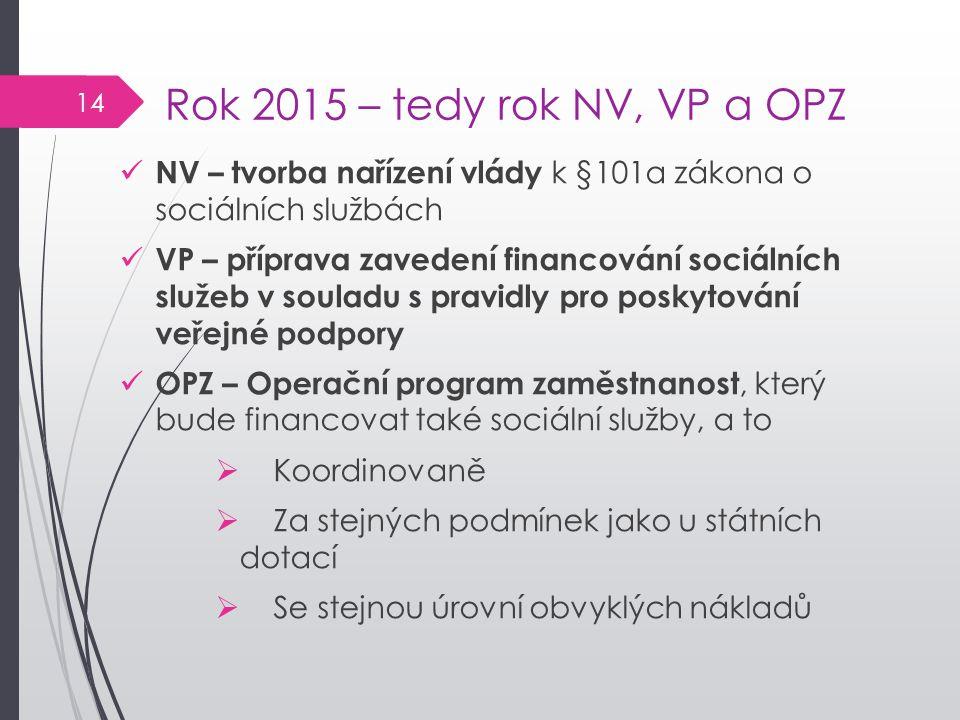 Rok 2015 – tedy rok NV, VP a OPZ NV – tvorba nařízení vlády k §101a zákona o sociálních službách VP – příprava zavedení financování sociálních služeb